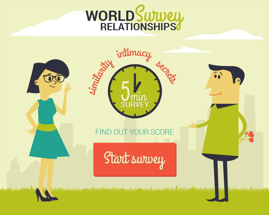 World Relationships Study